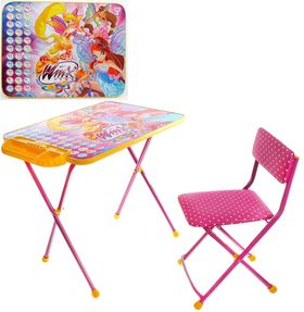 Комплект детской мебели Ника В3А Винкс 3 Азбука в Симферополе